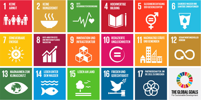 Global Goals for sustainable Development | Zukunft braucht Werte