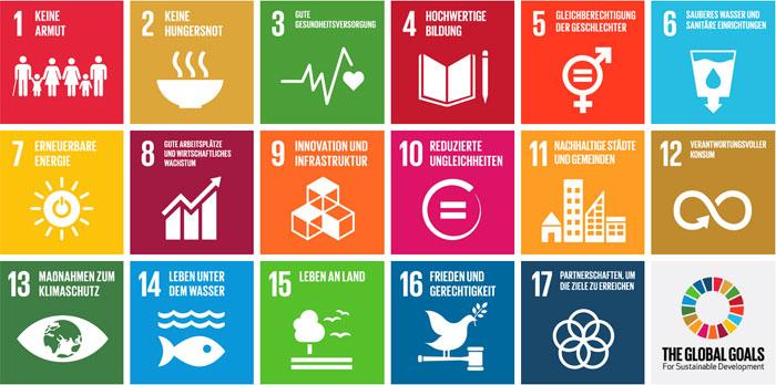 Global Goals for sustainable Development | Zukunft brauchtWerte